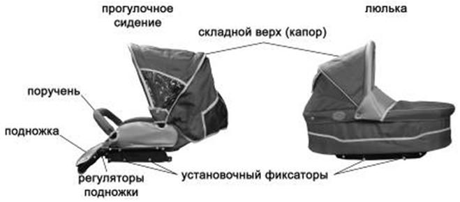 Инструкция к модульной